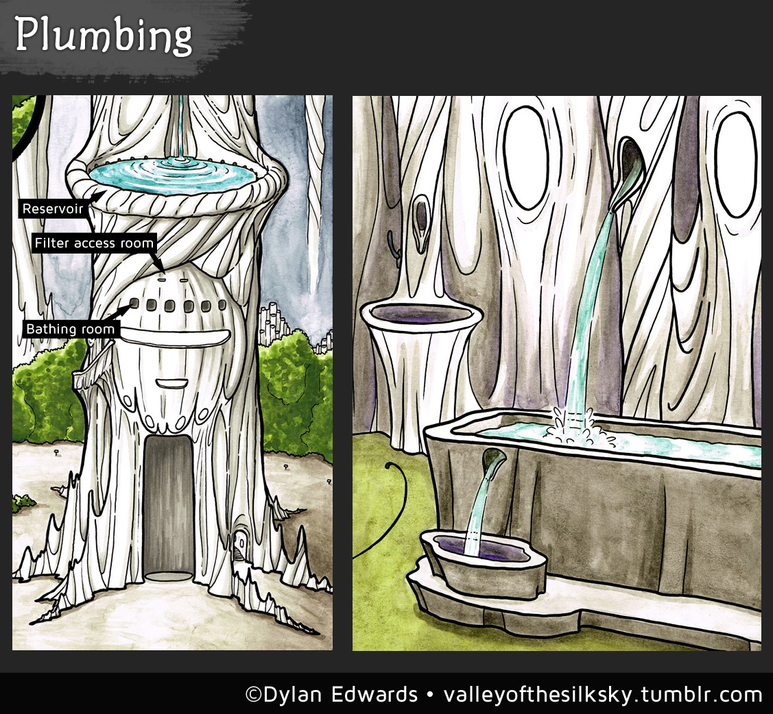 Valley of the Silk Sky - plumbing